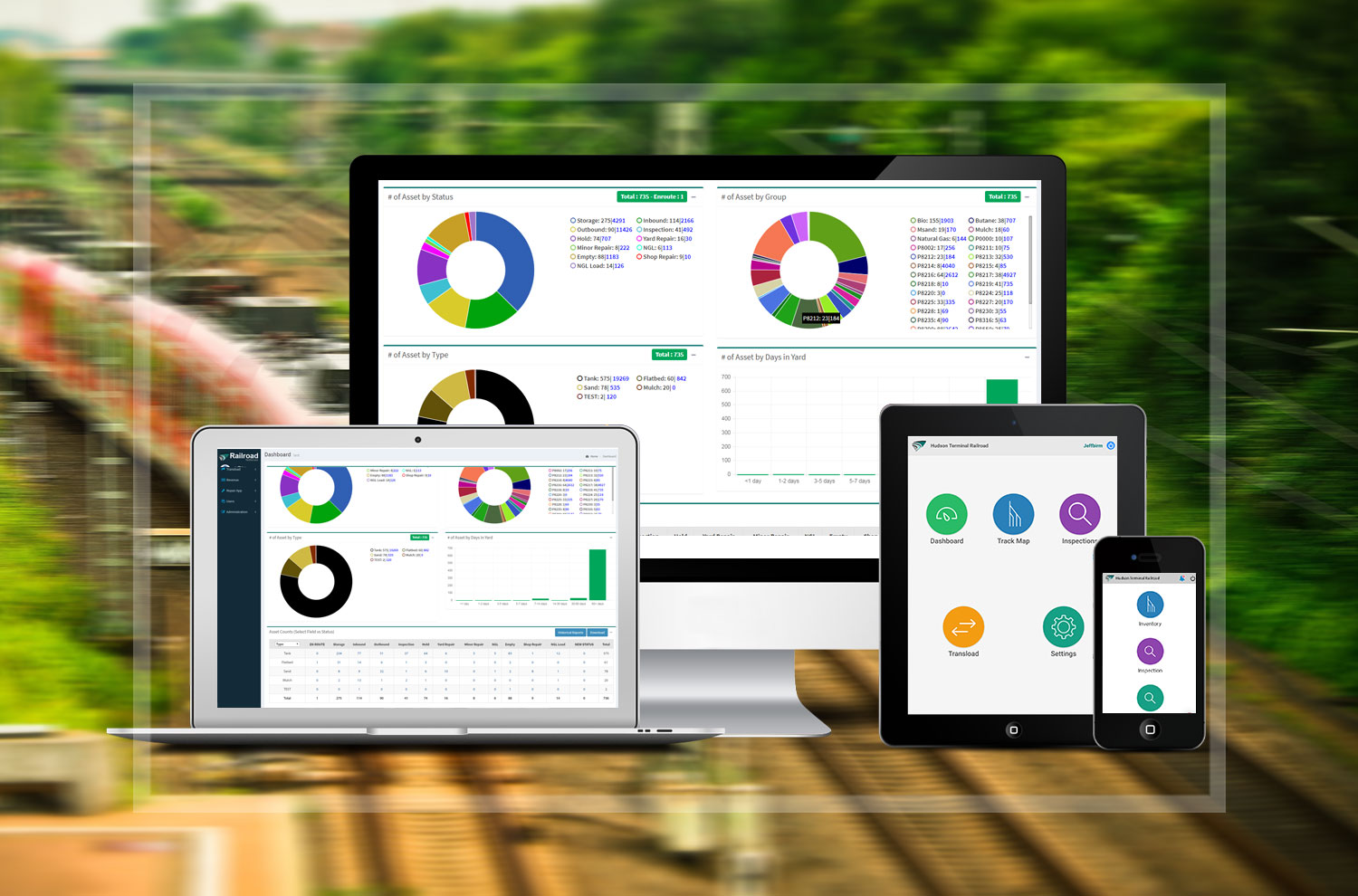 Railroad dashboard groups the data you most want to track in your yard